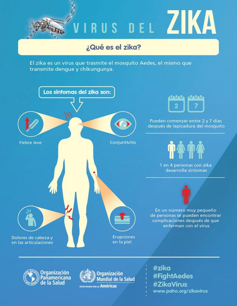 infografia-virus-zika