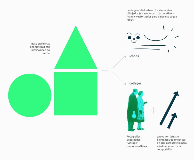 Manual de identidad Verdes Digitales